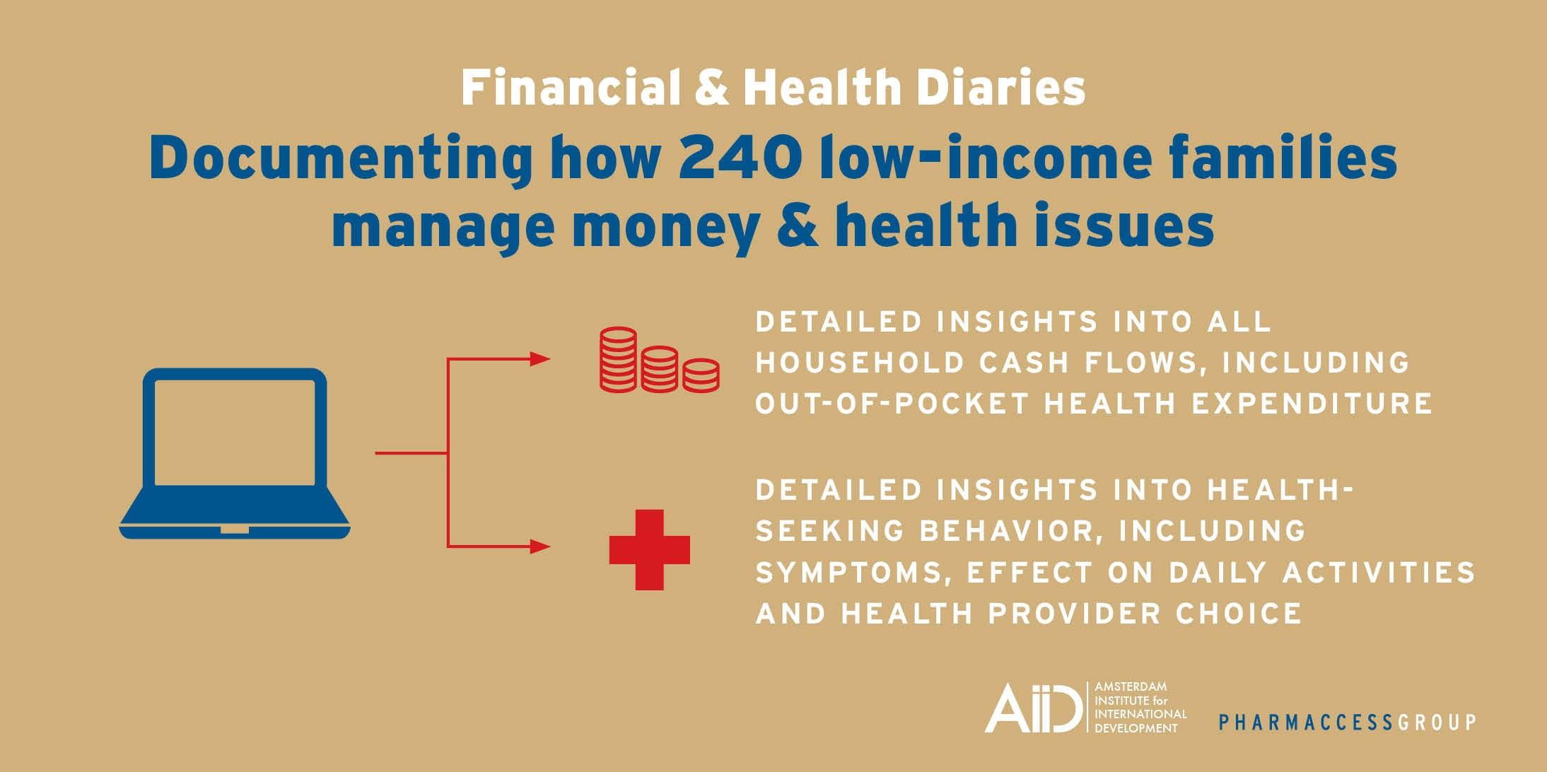Financial_and_Health_Diaries2