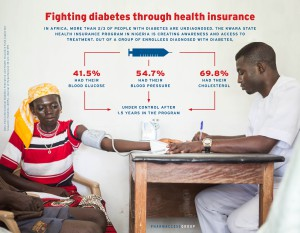 PharmAccess World Diabetes Day 2015 - 210x270mm