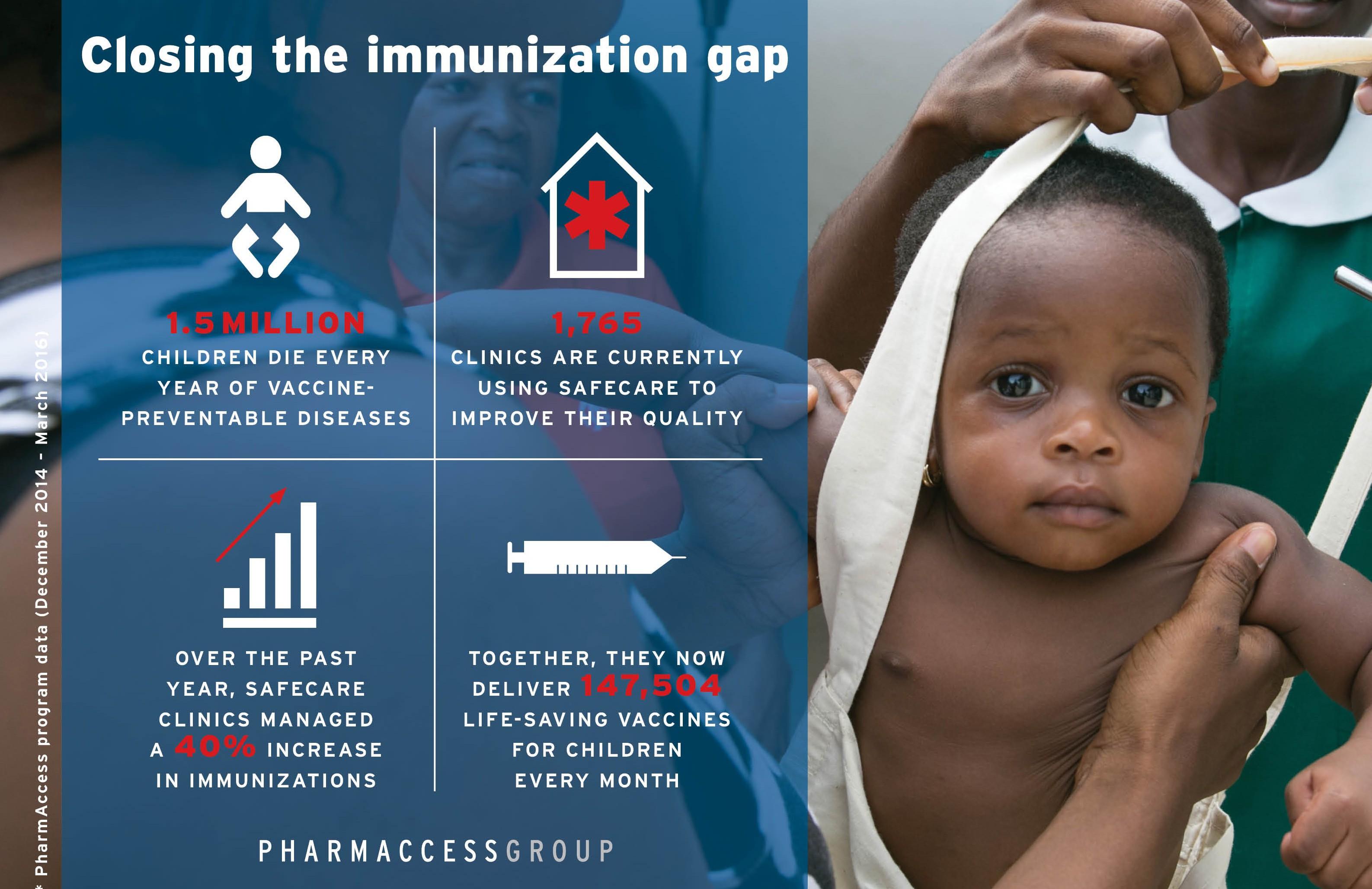 PharmAccess World Immunization Week 2016