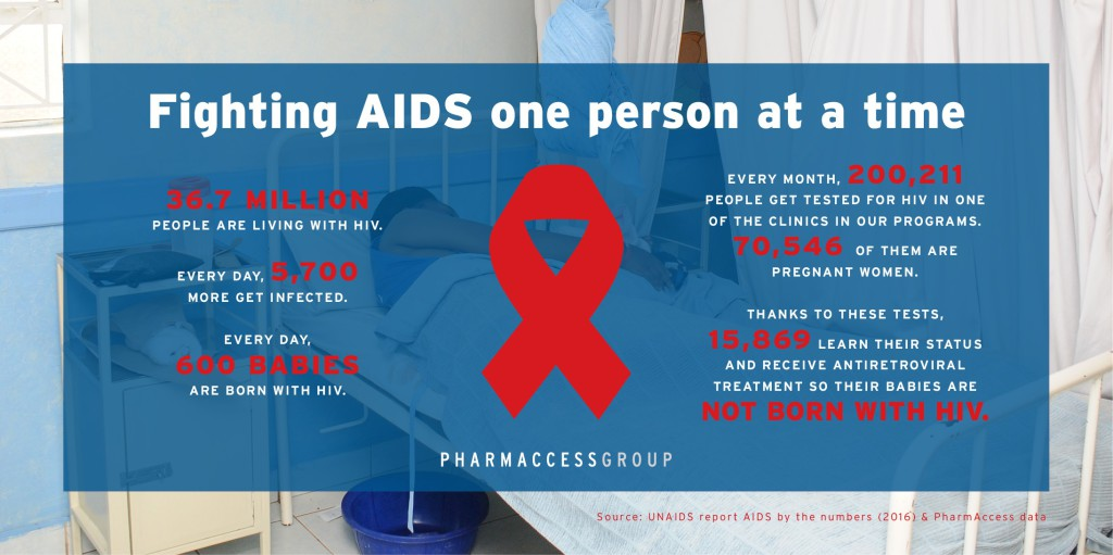 PharmAccess World AIDS Day 2016